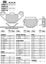 Remblok KTM Brembo 07BB0708