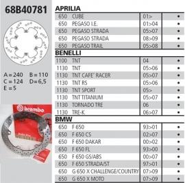Remschijf BMW F650 | Aprillia  REAR Brembo  68B40781