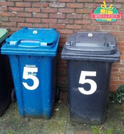 Kliko / Container - cijfers