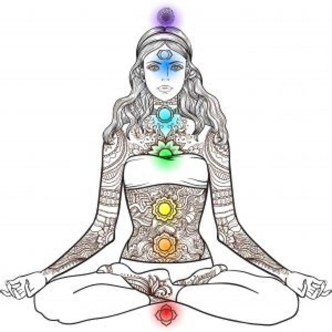 Edelstenen en chakra's bij rituelen en magie bij volle maan heksen spell