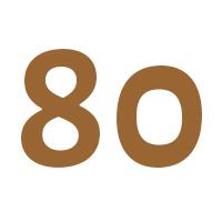 Verjaardagscadeau 80 jaar