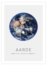Poster van de Aarde