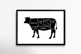 Keuken poster vleesdelen rund