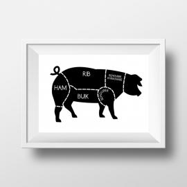 Keuken poster vleesdelen varken