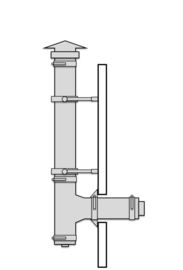 Compleet pakket voor stacaravan of chalet langs de gevel Ø 80mm