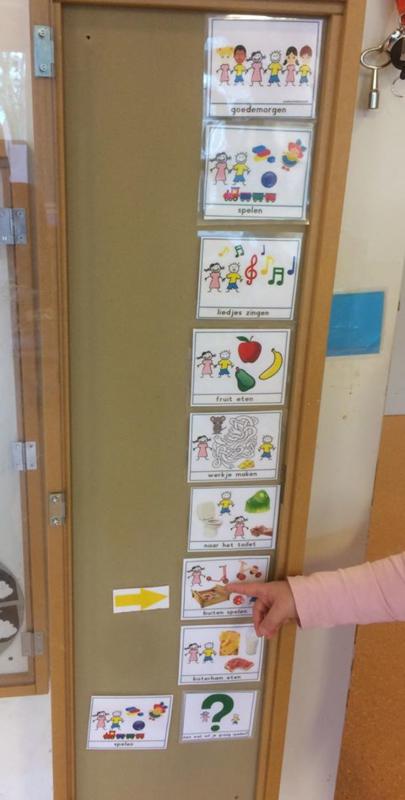 Dagritmekaarten Kinderopvang / Gastouderopvang