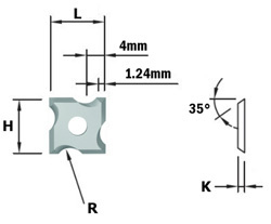 Set (2 stuks) afrondmessen HW F1730 12x12x1.5 Z=4 R=1mm