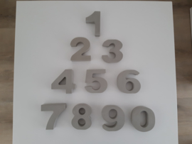 Betonnen cijfers