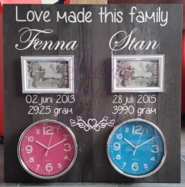 Love made this family...60x60cm behang motief 2 kinderen