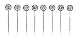 387 209 NS borden: aankondiging overweg (8 stuks) HO 1:87