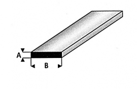 massief profiel strip 410-51