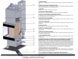 Fratac v m14 3-zijdige   pellet haard  14 kW