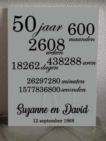50 jaar maanden weken dagen