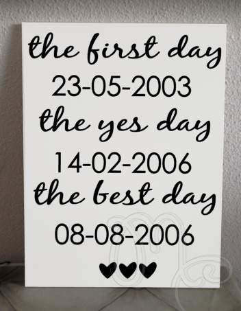 The first yes best day