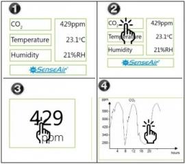 SenseAir tSENSE (CO2/TEMP/RV)