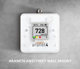 Veiligheidsbevestiging Aranet4