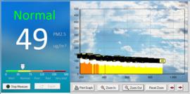 Big Display PM2,5 fijnstofmeter