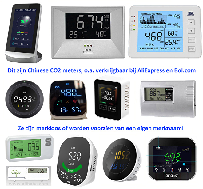 Chinese Co2 meters