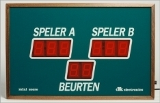(extra) scorebord huren, per keer