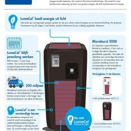 437551 -  Microburst LumeCel, luchtverfrisser systeem zonder batterijen, zwart kunststof
