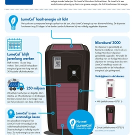 437511 -  Microburst LumeCel, luchtverfrisser systeem zonder batterijen, wit kunststof