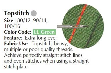 SCHMETZ - Naaimachine Naalden Topstitch - 5 stuks  - 130 N - 100/16