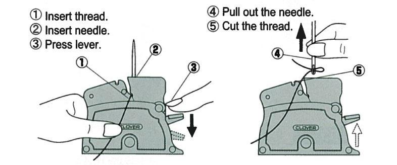 Automatische garen inrijger - PINK- Desk Needle Threader (Clover)