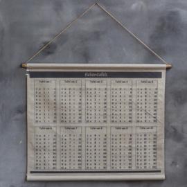 Schoolkaart reken tafels van 10 op stok maat 90x71