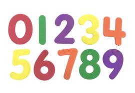 Cijfers van HobbyRubber