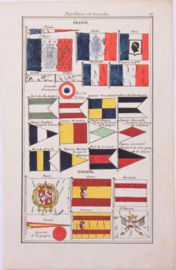 Vlaggenkaartje van Frankrijk en Spanje.