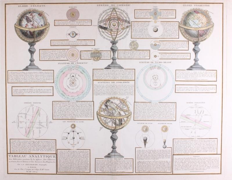 Kaart globe en sphere