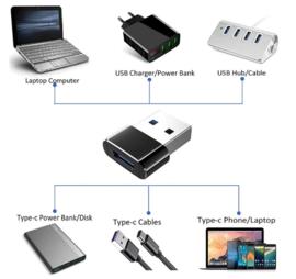 USB naar USB type-C adapter