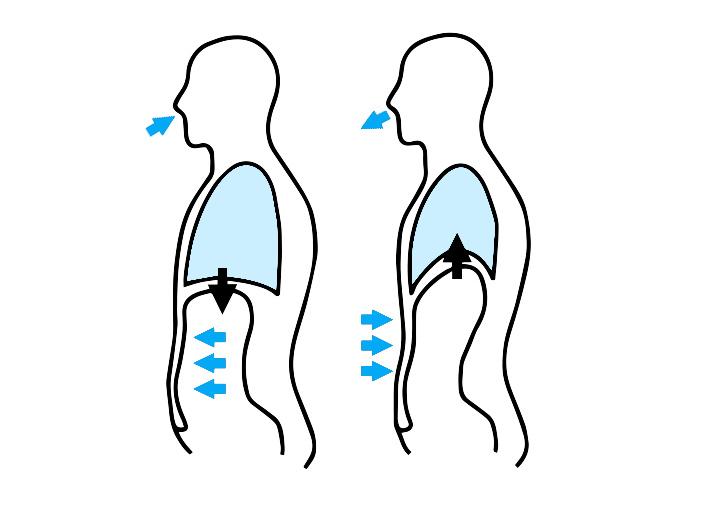 Hoe krijg je méér adem-kracht bij COPD klachten