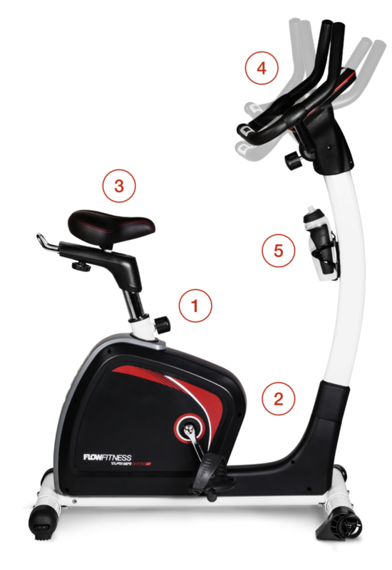 Handleiding Flow Fitness Home trainer 2. DHT 250