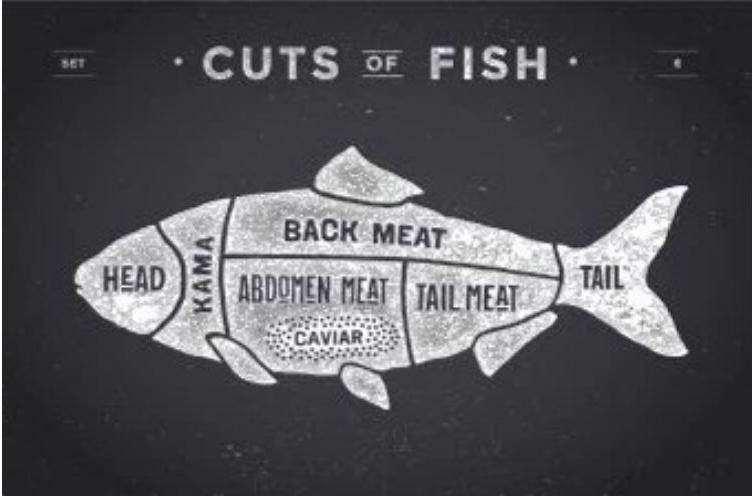 Schilderij Dibond - Vis Eten