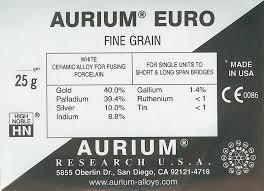 Aurium Euro