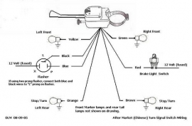 Turn Signal switch wiring diagram