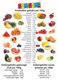 Fruitsuikers en gezonde tanden