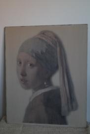 Kalkverf schilderspaneel