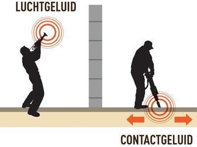 Lucht-contact-geluid-5077-geluidsmeting