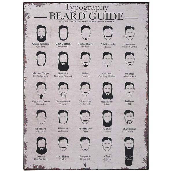 The Beard Guide - tekstbord