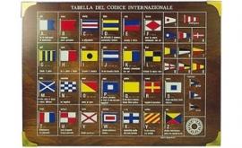 INTERNATIONALE CODE KAART