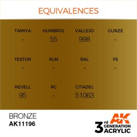 AK11196 BRONZE – METALLIC