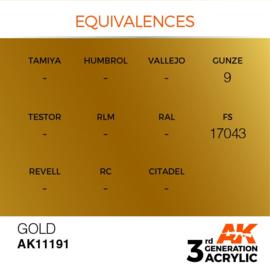 AK11191 GOLD – METALLIC