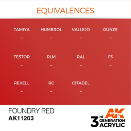 AK11203 FOUNDRY RED – METALLIC