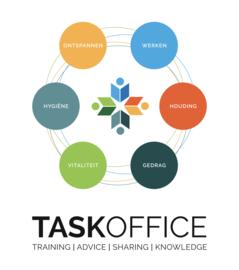 Werkplek Optimalisatie (WPO)
