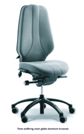 RH bureaustoelen