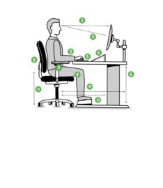 Ergonomisch advies en instructies