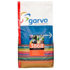Garvo & Overige merken
