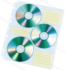 6CD/DVD pp ringbandhoes met universele perforatie, binnenzijde gevoerd